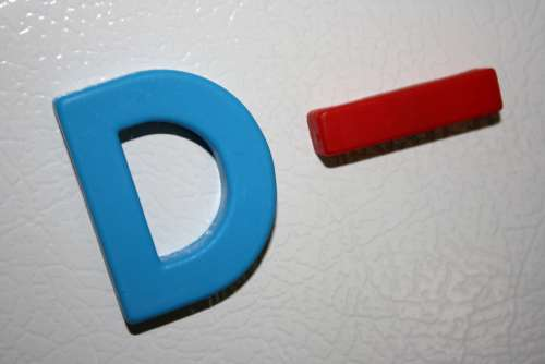 D Minus School Letter Grade