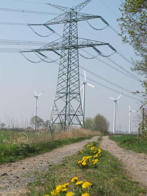 Energy Revolution Current Eco Electricity Landscape