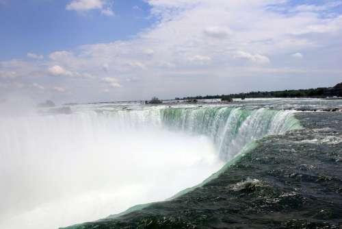 Niagara Falls Canada Ontario Falls Waterfalls