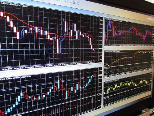 Price Development Analysis Chart Notebook Courses