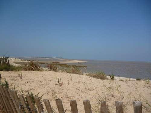 Sand Ocean Sky