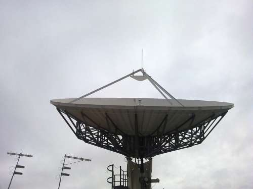 Satellite Dish Parabolic Mirrors Reception Antenna