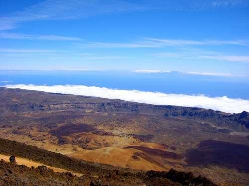 Tenerife Pico Del Teide Sky
