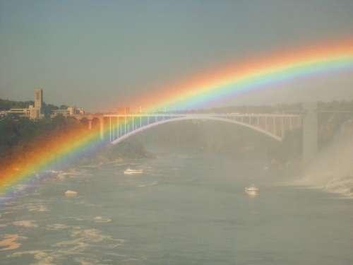 Waterfall Niagara Falls Canada Rainbow Nature