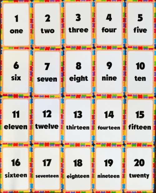 Sheet of English Numbers free photo