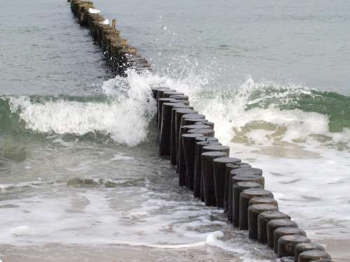 Groynes Baltic Sea Water Coast Wave Dynamic