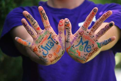 Hands Words Meaning Fingers Colorful Markers Palm