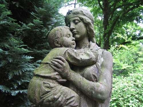 Rating Mother Image Child Madonna