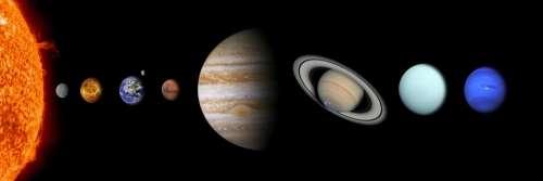 Solar System Sun Mercury Venus Earth Mars Jupiter