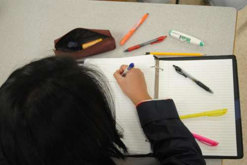 Working creating creativity education study