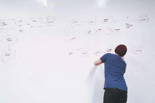 flowchart whiteboard office business planning